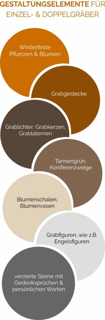 Gestaltungselemente für Einzel- und Doppelgräber im Überblick. © Stilvolle-Grabsteine.de
