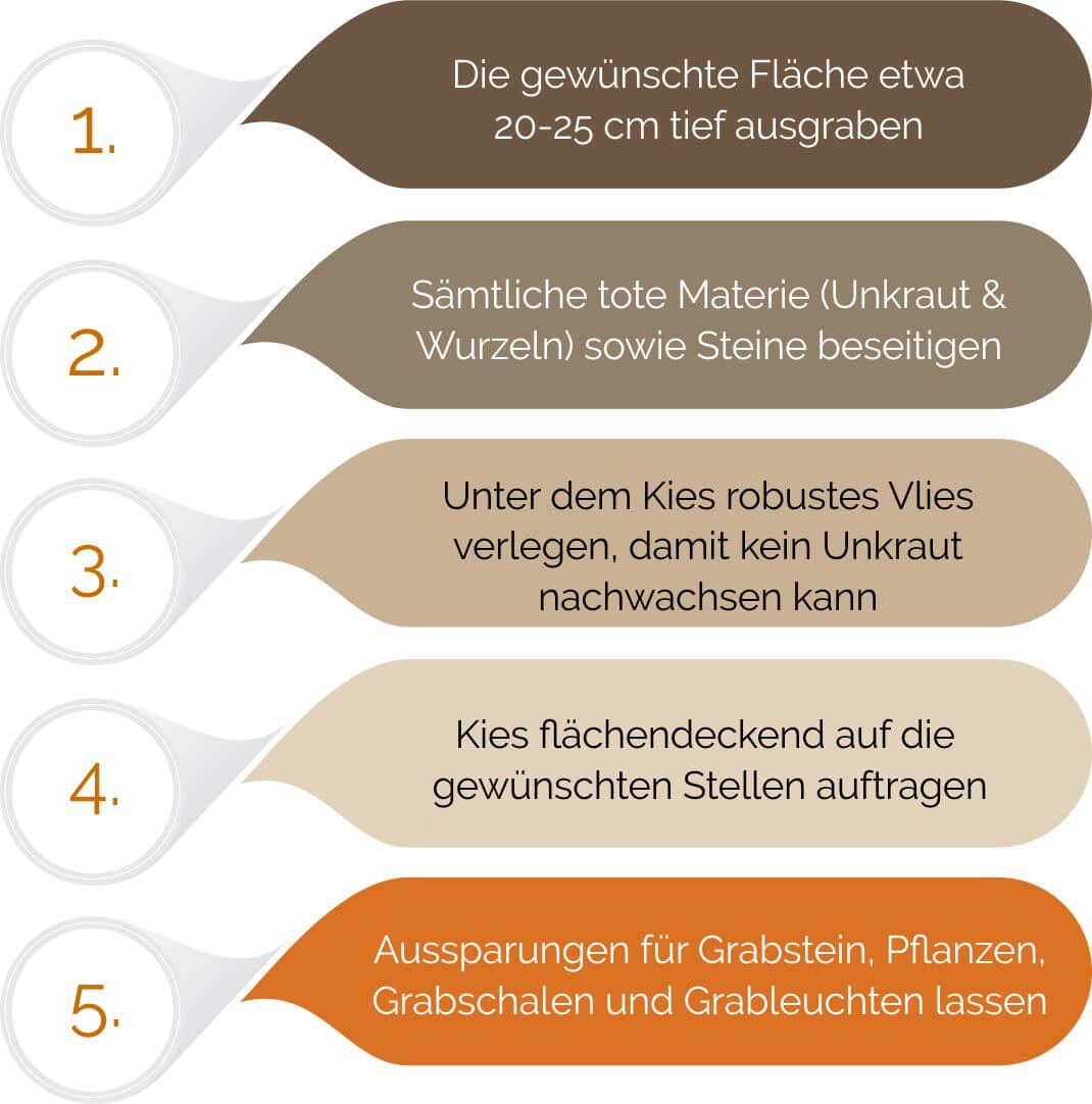 Anleitung Fr Gestaltung Mit Kies.