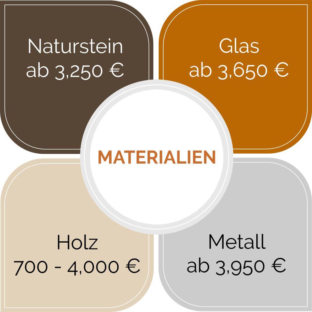 Grabstein-Materialien und deren Preise