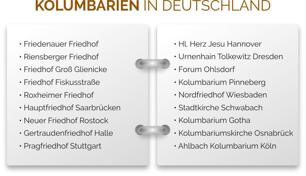 Kolumbarien in Deutschland