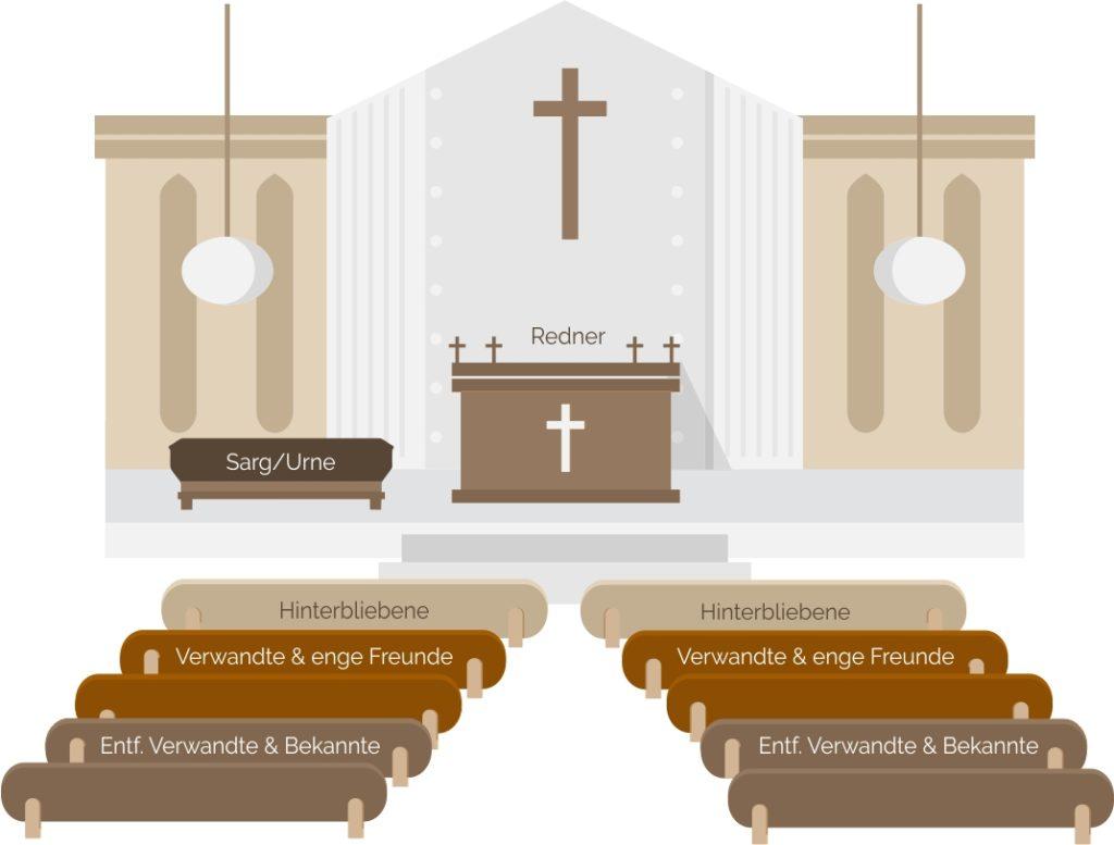 Sitzplan Trauerfeier - Ablauf - Trauerredner - Einteilung der Sitzplätze