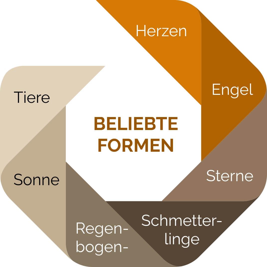 Charmant 3 Verschiedene Formen Von Lebensläufen Ideen - Beispiel ...
