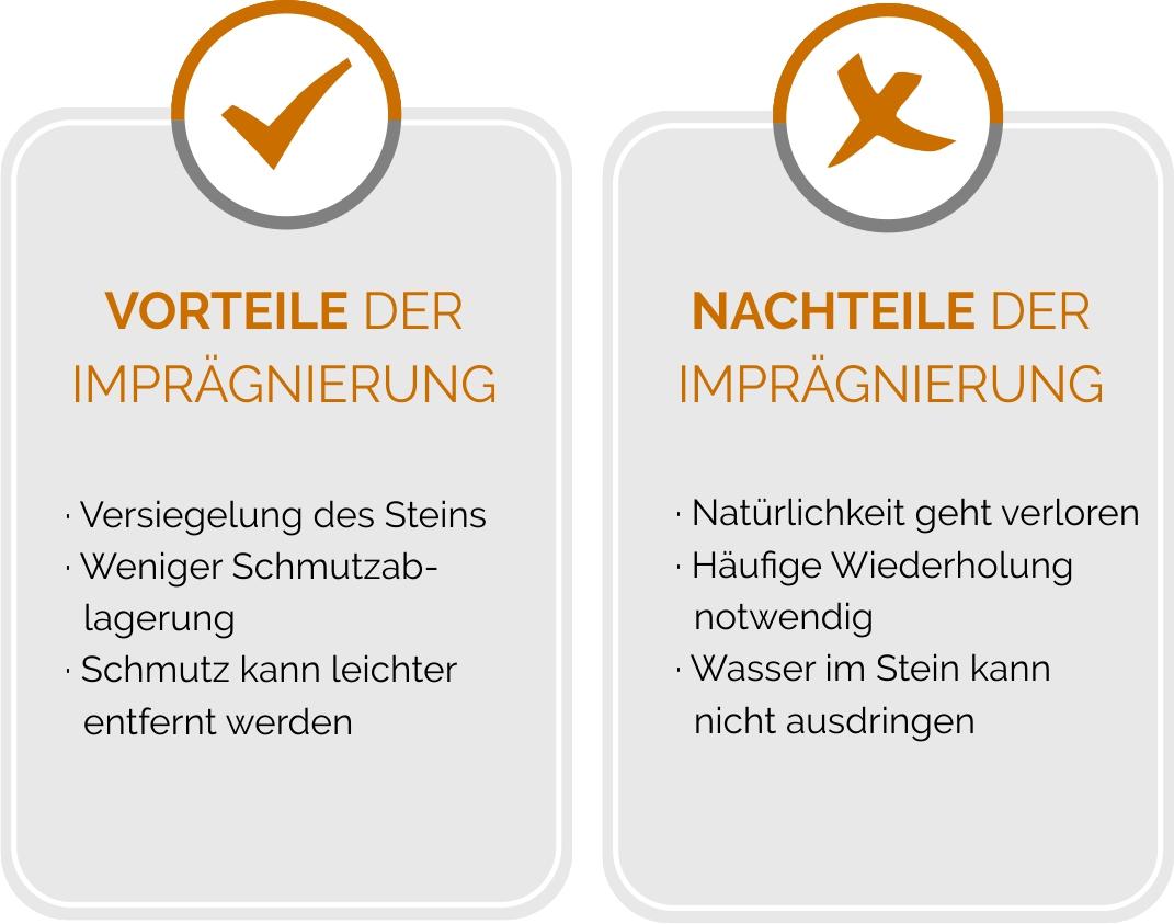 Vor- & Nachteile der Grabstein-Imprägnierung